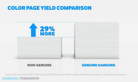 Samsung Toner vs Generic Toner   SAMSUNG TOMORROW Global   Printer Cartridges   Scoop.it