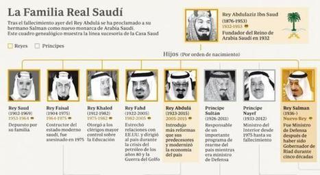 Sepelio de Abdalá, y Salman bin Abdulaziz, nuevo rey saudita - Urgente 24 | WAHABISMO | Scoop.it