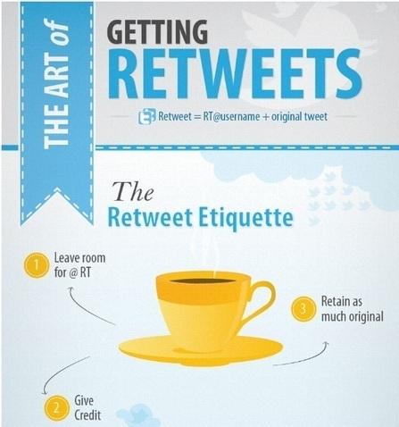 Etes-vous passé maître dans l'art d'être retweeté ? [Infographie] | Entrepreneurs du Web | Scoop.it