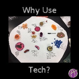 Exactly Why Are You Using Tech???? - Teacher Tech | immersive media | Scoop.it