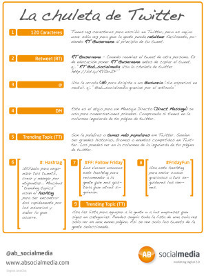 La chuleta de Twitter #infografia #infographic #socialmedia | TICs y ... | Educación en las Nubes : Social Learning & U-learning | Scoop.it