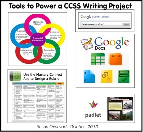 Cool Tools for 21st Century Learners: Common Core Connections: Halloween Writing | Reading Literacy, Informational Text and School Libraries | Scoop.it