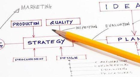 eCommerce site design and development | web design and development | Scoop.it
