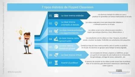 Flipped Classroom, la mezcla perfecta entre el docente ilusionado y el timador profesional | desdeelpasillo | Scoop.it