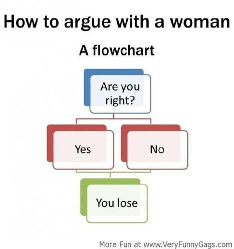 How to Argue With a Woman!   Funnygags   Scoop.it