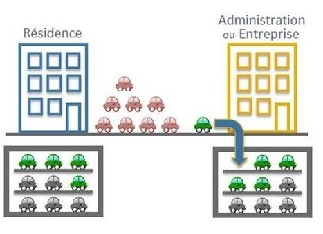 « Le parking est the next big thing à partager après la voiture ! » | | Luxcars-Services Luxembourg | Scoop.it