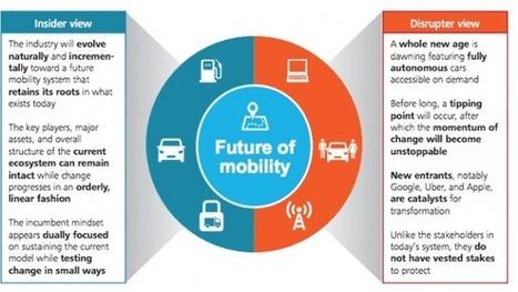 Smart mobility : un futur à 4 vitesses   Services numériques urbains   Scoop.it
