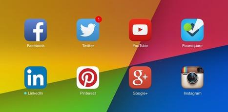 Guida alla scelta del social network più adatto al vostro business | Digital Marketing News & Trends... | Scoop.it