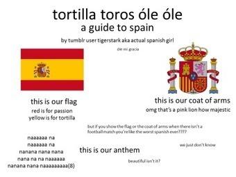 Guía rápida de España para el resto del Mundo | Correcciones al margen | Scoop.it
