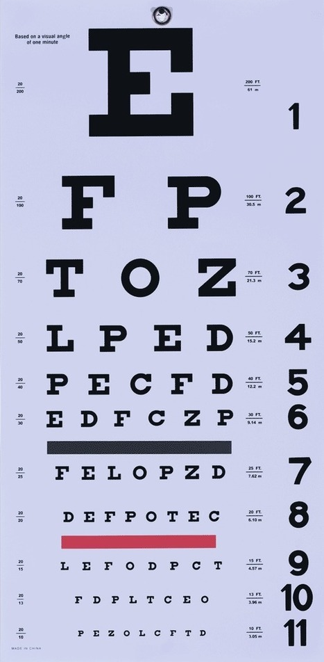 Examining The Typographic History Of Eye Charts | Gizmodo Australia | Desife | Scoop.it