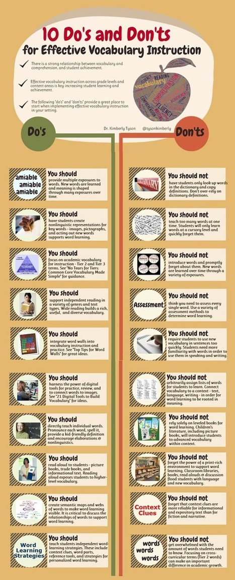 10-Dos-and-Donts-for-Effective-Vocabulary-Instruction-Dr.-Kimberly-Tyson-@tysonkimberly.png (615×1513) | Fle: Le français autrement | Scoop.it