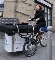 Un million d'auto-entrepreneurs en France en 2012 et « LA ... | Femme & Entreprise | Scoop.it