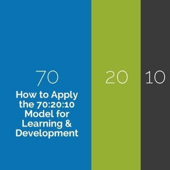How to apply the 70:20:10 Model for learning and development | Aprendiendo a Distancia | Scoop.it