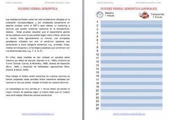 Fluidez verbal semántica actividades Dislexia y TDAH | Mathink | Scoop.it