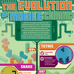 The Evolution of Mobile Gaming | Digital Play | Scoop.it