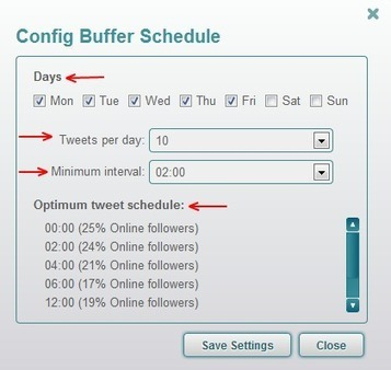 HOW TO Post Your Tweets At Optimal Times | Twitter Tips And Updates From Buffer | Social Media Optimization &  Search Engine Optimization | Scoop.it
