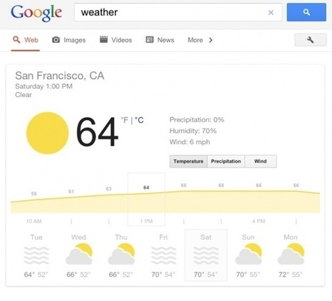 """Type """"Weather"""" Into Google Search On Your Tablet And Enjoy Interactive Weather Visualizations 