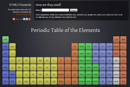 Periodic Table of the Elements - Josh Duck | Web Design Education | Scoop.it