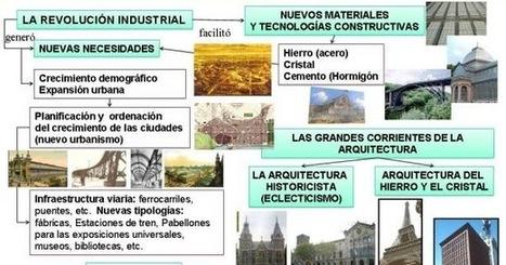 Arquitectura de finales del siglo XIX | Recursos TIC para las Ciencias Sociales | Scoop.it