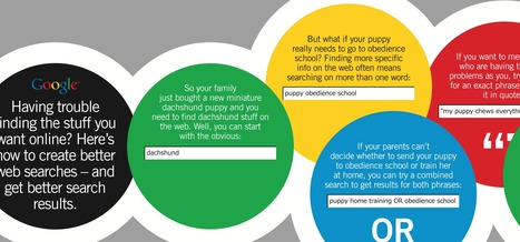 Google For Educators - Posters | Social Media k-12 | Scoop.it