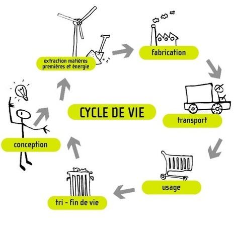 Opération Collective Eco-Conception : 1er bilan à mi-parcours   Eco-construction et Eco-conception   Scoop.it