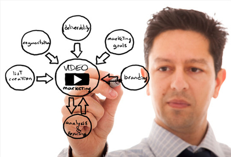 Web Marketing e comunicazione multimediale. Cosa è cambiato? | Ecommerce e Business Online | Scoop.it
