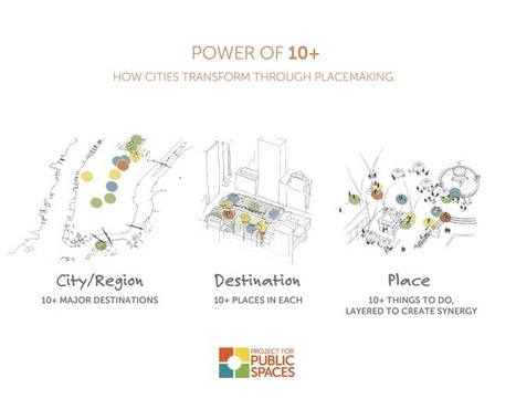 Streets as Places. Streets are for...everything | Biourbanism & Smart Design | Scoop.it