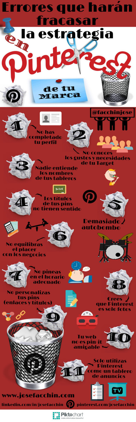 Errores que tu marca no debe cometer en Pinterest #infografia #infographic #socialmedia | Seo, Social Media Marketing | Scoop.it