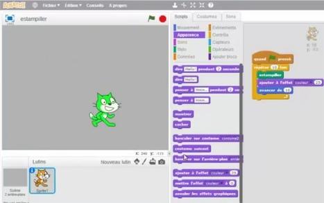 60 vidéos pour apprendre à utiliser #Scratch | Bibliothèque et Techno | Scoop.it