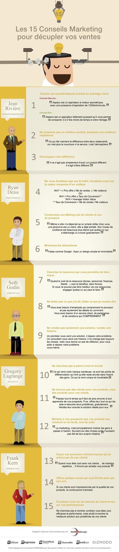 E-commerce : 15 conseils marketing pour faire décoller vos ventes - ITespresso.fr | e-marketing, curation, intelligence collective, SEM | Scoop.it