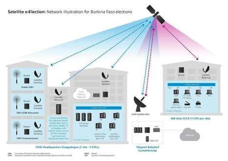 Un réseau satellitaire connecte plus de 350 bureaux de vote au Burkina pendant les élections du 29/11/15   eFarafina... l'Afrique électronique   Scoop.it