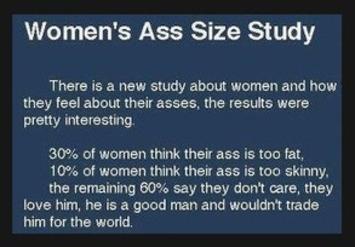 Women's Ass Size Study | Herstory | Scoop.it