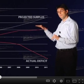 The Complete Guide Of What's To Blame For Our Debt Problem. Brought To You By Math | The Bottom Line | Scoop.it