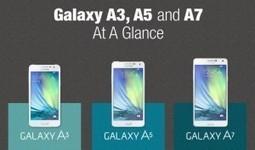 Samsung - les smartphone Galaxy A3 et Galaxy A5 disponible au Royaume Uni | Monhardware | Scoop.it
