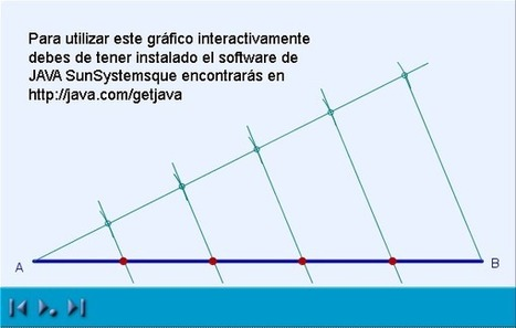 División del segmento en partes iguales   Matematica Didáctica   Scoop.it