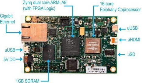 $99 Parallella Supercomputer is Now Open Source Hardware | Embedded Systems News | Scoop.it