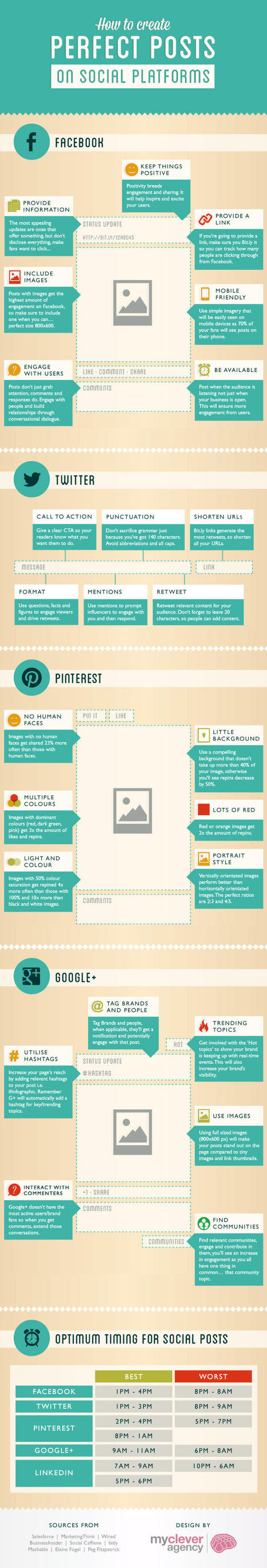 """Create """"Perfect"""" Posts on Facebook, Twitter, Pinterest and Google+ [Infographic] 