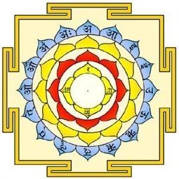 Sakat Yog- A past Life Impediment | Indian Astrologer | Astro Service Centre | Astrology | Scoop.it