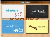 5 Excellent Presentation Apps for Teachers | 21st Century Technology Integration | Scoop.it