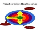 Product-Centered Business Supply Chain Development vs People-Centered Business Network Ecosystem Development - P2P Foundation | Peer2Politics | Scoop.it