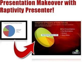 #raptivity Turn your PowerPoint into a meaningful interactive experience in minutes | Aplicaciones y Herramientas . Software de Diseño | Scoop.it