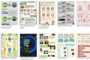 Quatre sites pour créer gratuitement des infographies | CM Facebook Twitter Utile | Scoop.it