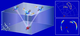'Quantum reporters' measure magnetic resonance of one proton - physicsworld.com | Science Fun | Scoop.it