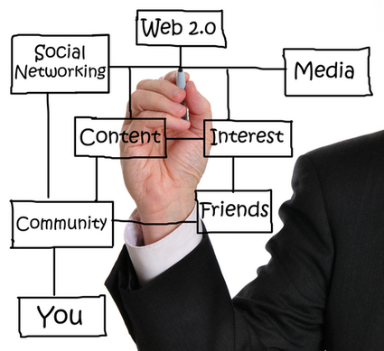 Une publication à télécharger : « Les usages du Web 2.0 dans les organisations » | EASI - Intelligence stratégique - Intelligence économique - Bruxelles - Lyon - Paris | LYFtv - Lyon | Scoop.it