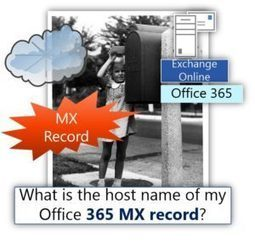 What is the hostname of my Office 365 MX records? | o365info.com | Scoop.it