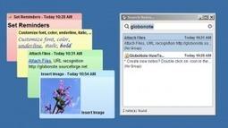 GloboNote | Le Blog de Minelog | -thécaires are not dead | Scoop.it