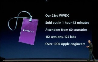 Apple's WWDC Keynote by the Numbers | cross pond high tech | Scoop.it