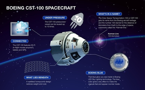 Boeing, SpaceX update progress on commercial crew spacecraft | More Commercial Space News | Scoop.it