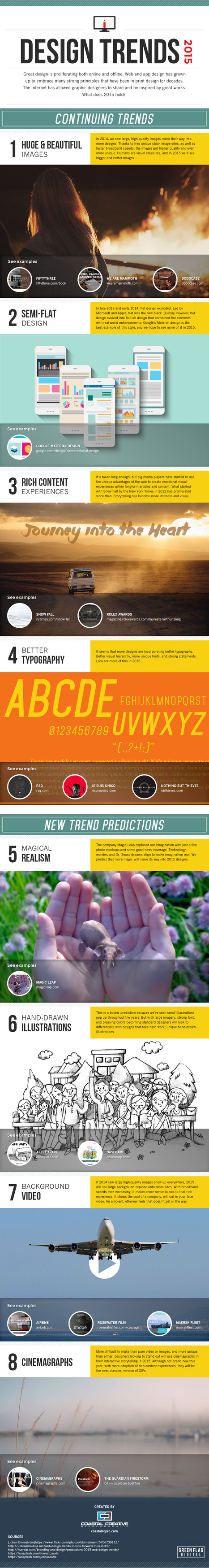 8 Design Trends for 2015 #infographic   Marketing Savvy   Scoop.it