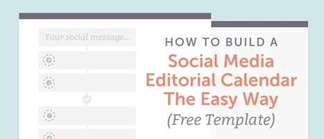 How To Build A Social Media Editorial Calendar - CoSchedule | Social Media & sociaal-cultureel werk | Scoop.it